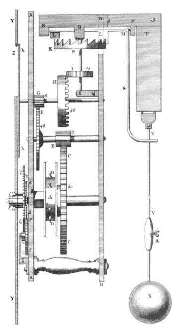 Pendeluhr von Huygens