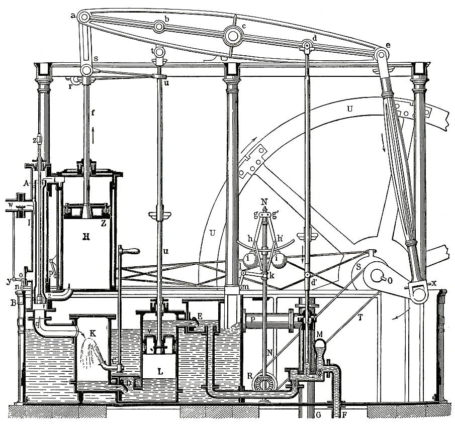 Wattsche Niederdruck-Dampfmaschine